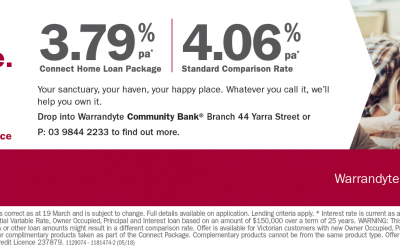 Major Sponsor Bendigo Bank Warrandyte